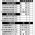 花麵丸菜單.jpg