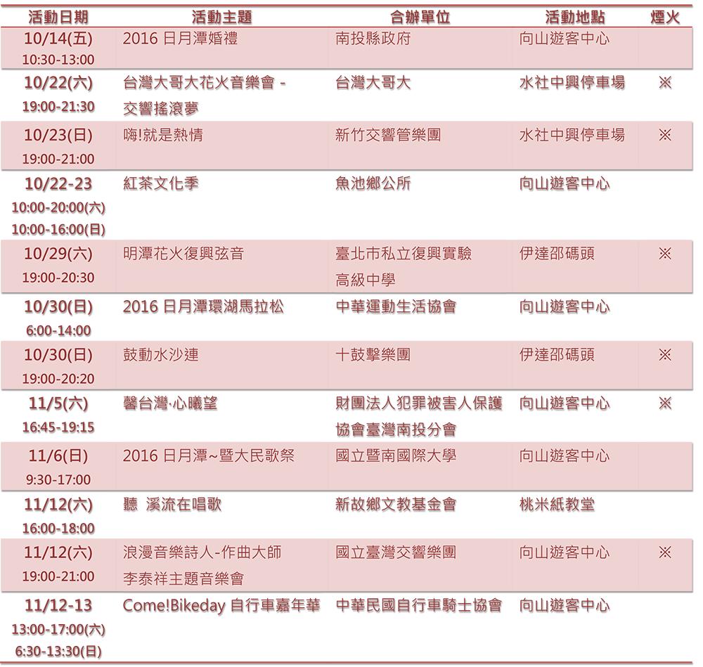 日月潭花火節-節目時間表