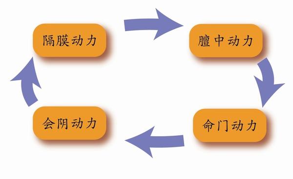 圖2-12.jpg