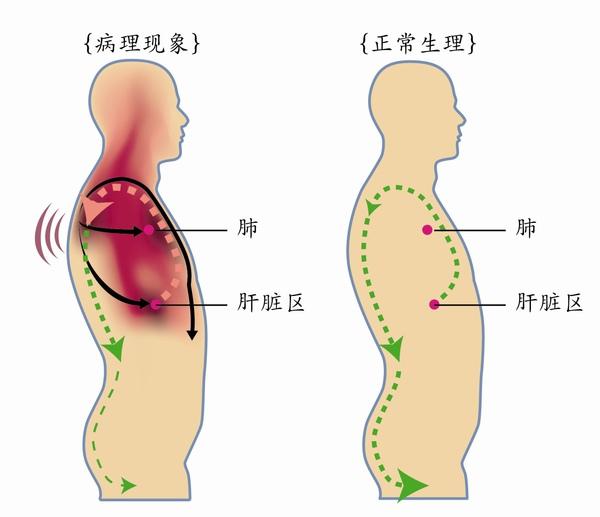 圖2-15.jpg