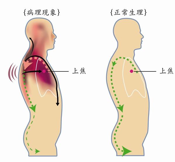 圖2-16.jpg