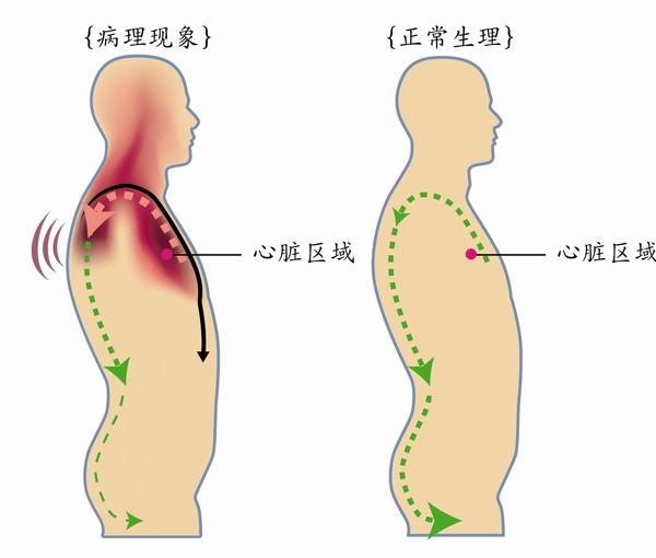 圖2-17.jpg