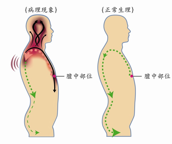 圖2-18.jpg