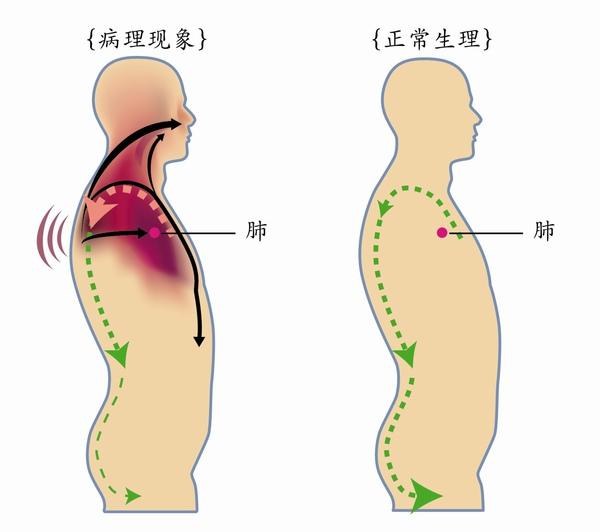 圖2-19.jpg