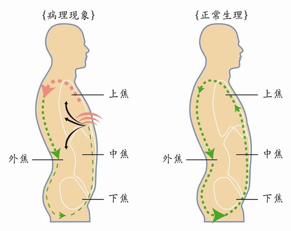 圖2-20.jpg