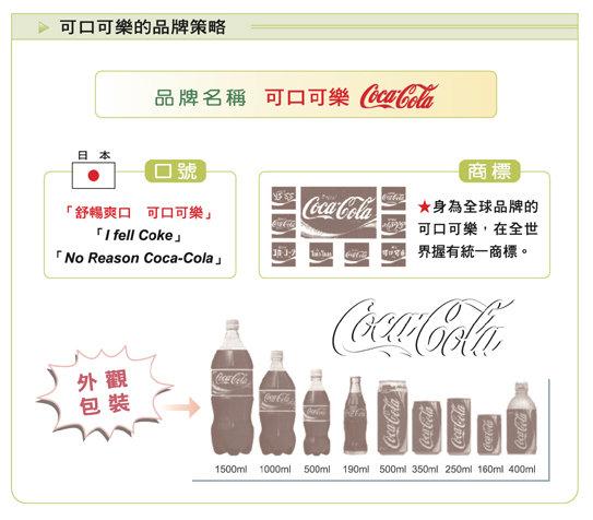 可口可樂的品牌策略.jpg