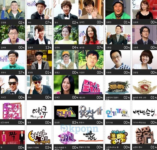 SBS 演藝大賞人氣獎入圍者
