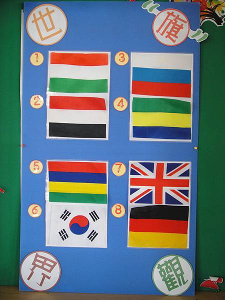 第一次世界旗觀