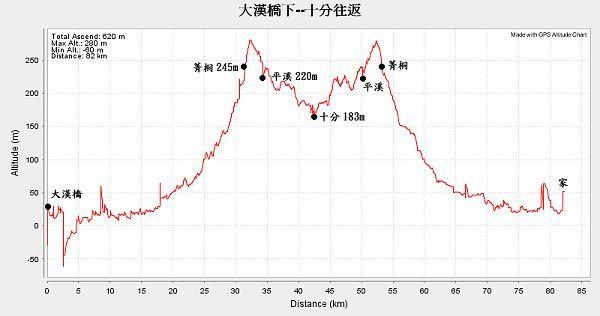 十分高度曲線.jpg
